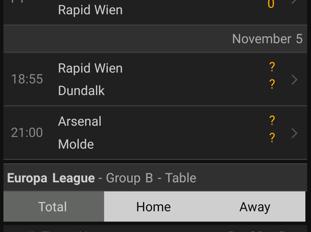 Europa League Group Tables And Next Matches After Mourinho's Spurs Lost To Royal Antwarp Of Belgium