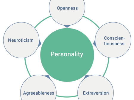 There Are Only 5 Types Of People According To Psychologists. Which One Are You?