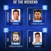 Who Will You Vote For Player Of The Weekend Amongst These Players