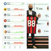 7 Major European Football Clubs That Have Launched Their Native Fan-Based Tokens