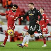 What Man United Star Defender Said After Pocketing Mo Salah The Whole Game