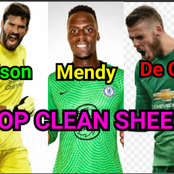 After De Gea & Allison Kept A Clean Sheet Today, See The Full EPL Clean Sheet Table