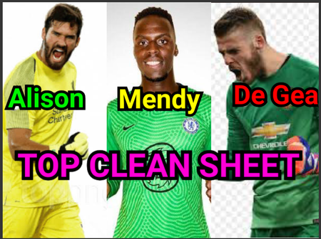 After De Gea Kept A Clean Sheet Today, See De Gea & Mendy's Positions On The EPL Clean Sheets Table