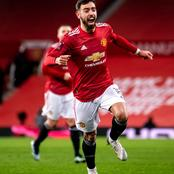 EPL Top Scorers: See Where Bruno Fernandes is Currently ranked