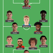 Arsenal predicted lineup that could ensure victory over Leicester City.