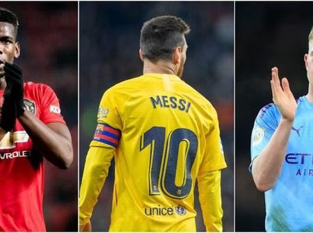 Best Footballers Of The Year: Ranking the Top 10 Best Players In 2020
