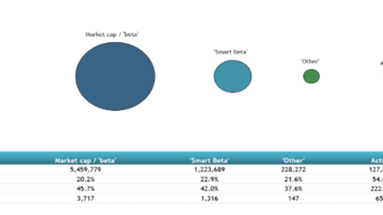 Pacific Assets Trust Plc - Net Asset Value(s)