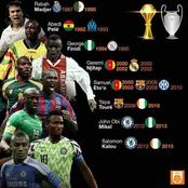 List of African Players Who Have won Both The UEFA Champions League Trophy And African Cup