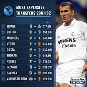 Zinedine Zidane Ranked First in The Most Expensive Transfer in 2001/02 Season
