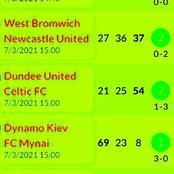 Super Sunday 7th Correct Score(CS) Mega Winning GG,Over 2.5 Goals VIP Matches To Trust