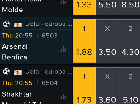 Four UEFA Europa Fixed Predictions with 67.88 Odds