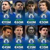 Ranking: Chelsea's Greatest Transfer Sales Since History