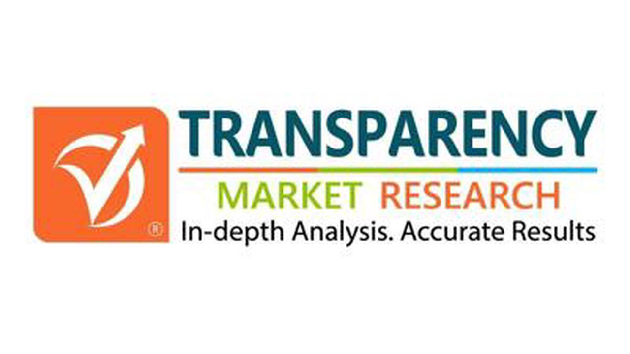 Latest News 2020: Brucite Market analysis by COVID19 Impact Analysis With Top Manufacturers Analysis | Top Players: Magnezit, Russian Mining Chemical, Garrison Minerals, Premier Magnesia, More