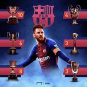 Total Trophies Won By Barcelona And Real Madrid Before And After The Arrival Of Lionel Messi