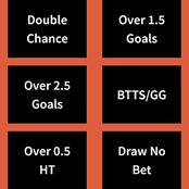 Today's Super Predictions Draw,Gg,Win, Over 2.5 and Double chance