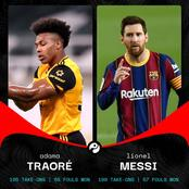Lionel Messi And Adama Traore Are Only Two Players To Have Done These Two Things This Season
