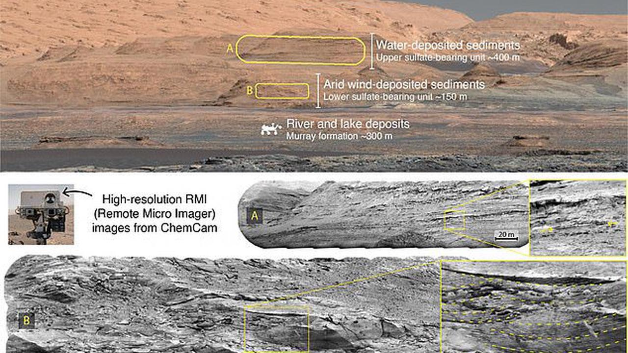 Mars alternated between dry and wetter periods before drying up completely about 3 billion years ago, NASA's Curiosity rover reveals