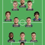 See Chelsea's Possible Starting Lineup Against Man United