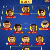 Can Koeman Use This Barcelona U21 Lineup For Their El Clasico Game Against Real Madrid?