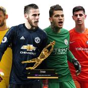 Checkout who leads the race for the golden glove after Mendy kept a clean sheet against Everton.