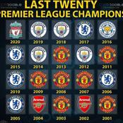 Last 20 Premier League Winners - See How Many Times Man Utd & Chelsea Have Won It Since 20 Years