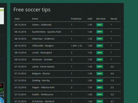 Sure betting tips for Sunday