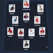 Voici les 11 meilleurs footballeurs européens de 2020