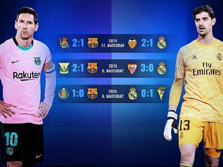 Losses of Barcelona And Real Madrid At The Same Matchday In The Last 10 Years