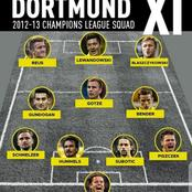 Borussia Dortmund 2012-13 Champions League Squad Xi: Could This Squad Be Their Best Team Ever?