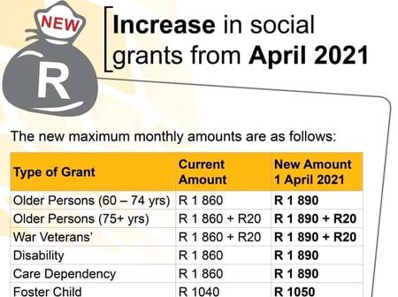 Mzansi Dissapointed On The Added Money On Social Grants Increase By The Government