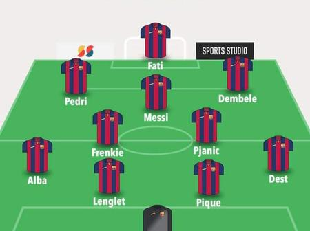 Opinion: Check out How Barcelona Could Line Up Against Alaves And Win.