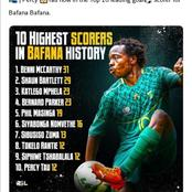 Must see: Percy Tau now in top 10 current leading highest scorers in Bafana football squad history.
