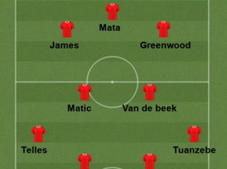 How Manchester United could lineup against Watford in the FA Cup fifth round.
