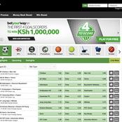 Today Football Bettips Tips, That Will Win You Thousands of Money.