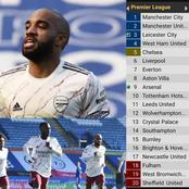 After Arsenal Won & Lacazette Scored Today, See How The Premier League Top Scorer Table Looks Like