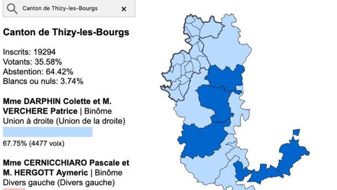 Départementales dans le Rhône: grand chelem de la droite à l'horizon