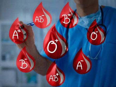 Blood groups and their characteristics