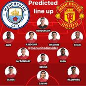 How Manchester United & Manchester City Could Lineup In Today's Premier League Match