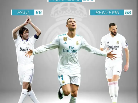 Can Benzema Catch Cristiano Ronaldo To Become The All-time UCL Goalscorer In Madrid's History?