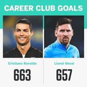 Between Cristiano Ronaldo And Lionel Messi, Who Will Finish Their Career With More Club Goals?