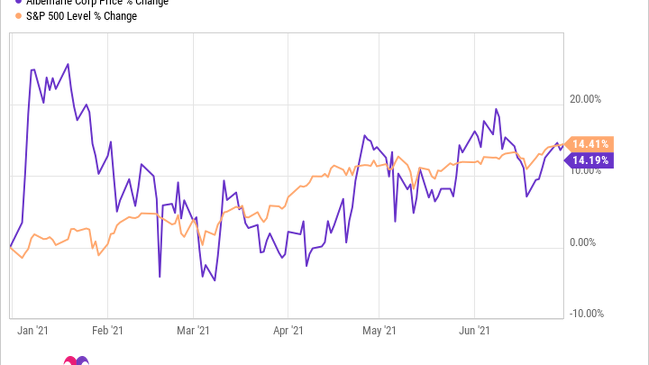 Stocks in Play: Jericho Energy Ventures