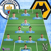Phil Foden & Gabriel Jesus Returns to Manchester City Starting XI Line Up against Wolves