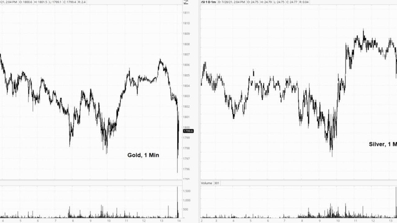 """gold & silver """"sell-off"""" the moment the fomc statement hits the tape, fed sticks to """"transitory"""" inflation narrative - opera news"""
