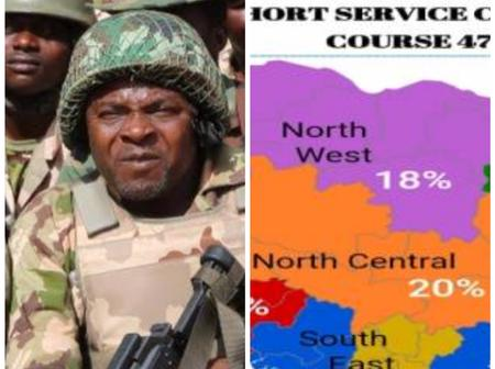 South-East Has Fewer Candidates On Nigerian Army Recruitment List, See Region With Highest Number