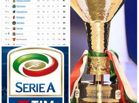 Italian Serie A: Game Week 30 Results, Table, Top Scorers, & Assists.