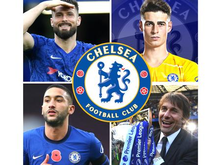 Latest Chelsea news: Updates on Chilwell's injury, Ziyech, Mendy, Giroud, Kepa, and others