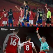 EPL: See The Teams With The Most Red Cards In The Premier League This Season