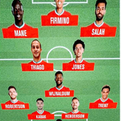 Dangerous Liverpool Line Up That Will Destroy Chelsea At Anfield Tonight