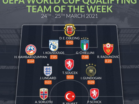 UEFA World Cup Qualifying Whoscored Team of The Week (24th-25th March)