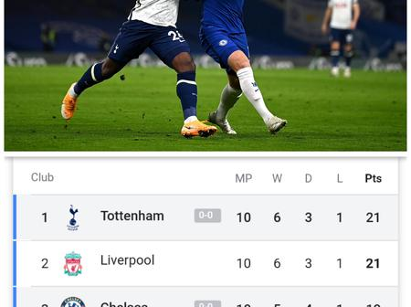 After Chelsea vs Tottenham match ended 0-0, see where both teams are left on the EPL table